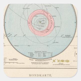 Sonnensystem, mapa celestial de Mondkarte Pegatina Cuadrada