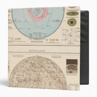Sonnensystem, Mondkarte Celestial Map 3 Ring Binder