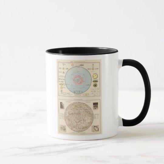 Sonnensystem, Mondkarte Celestial Map Mug