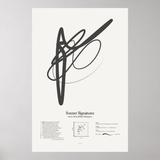 Sonnet Signatures: Sonnet 56 Poster