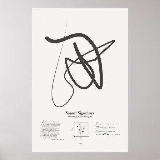 Sonnet Signatures: Sonnet 80 Poster