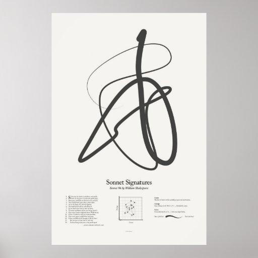 Sonnet Signatures: Sonnet 96 Poster