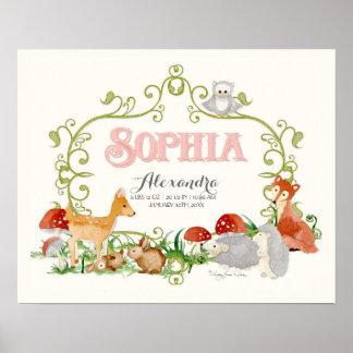 Sophia Top 100 Baby Names Girls Newborn Nursery Poster