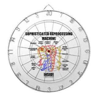 Sophisticated Reprocessing Machine Inside Nephron Dart Board