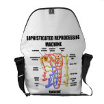Sophisticated Reprocessing Machine Inside Nephron Messenger Bags