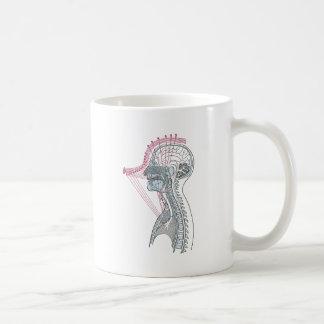 Soprano and Tenor Sensations Coffee Mug