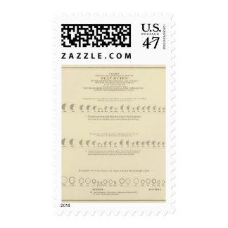 Sordomudos, litografía estadística 1870 de los sello