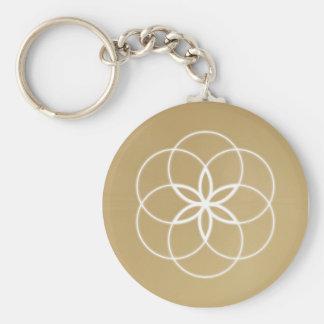 Soul Creation Keychains