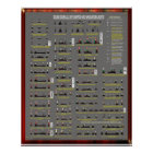 SOUND SIGNALS, DAY SHAPES AND NAVIGATION LIGHTS POSTER