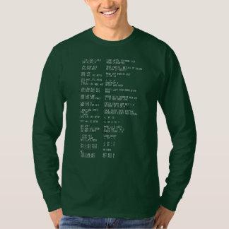 Source Code Developer T-Shirt