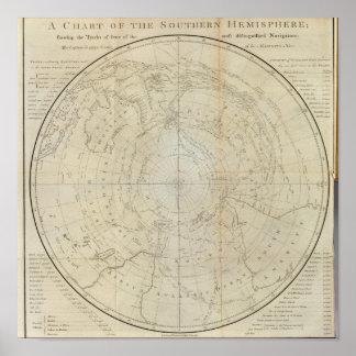 South Hemisphere Print