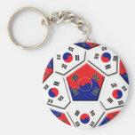South Korea Soccer Keychain