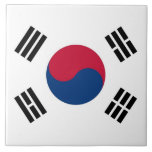 "South Korean Flag Tile<br><div class=""desc"">Elegant Tile with Flag of South Korea. This product its customizable.</div>"