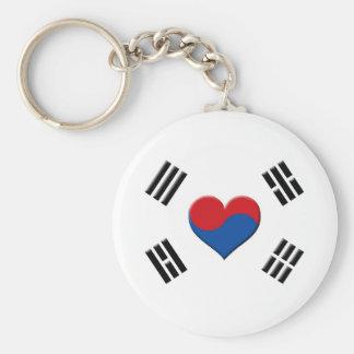 South Korean Heart Keychain