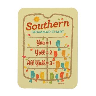 Southern Grammar Chart Magnet