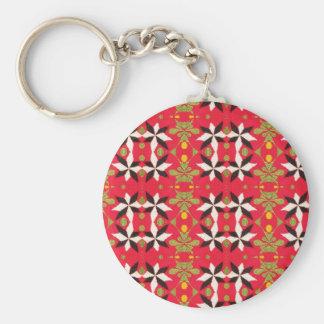 Southwest  Mayan Aztec Mexican Tribal Geometric Keychain