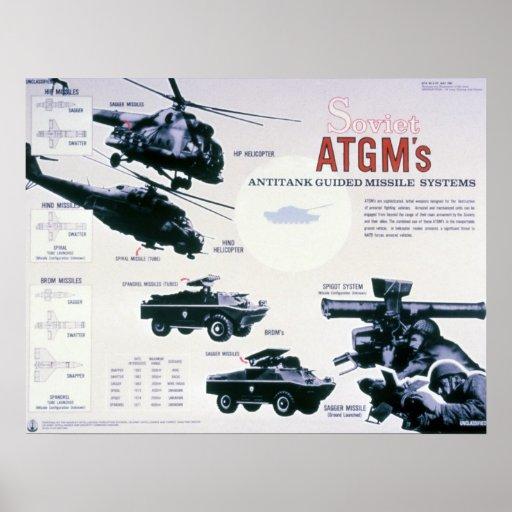 Soviet Arms Print