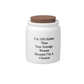 Soy 10 más calientes que su mujer media porque soy jarra para caramelo