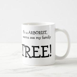 ¡Soy ARBORISTA, quiero ver a mi familia, ÁRBOL! Tazas De Café