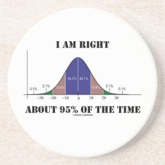 Soy el cerca de 95% derecho del humor de la curva posavasos para bebidas