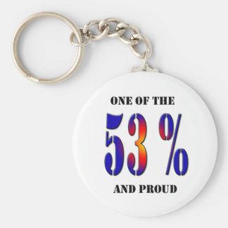 Soy uno del 53% y orgulloso llavero redondo tipo pin