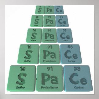 Space-S-Pa-Ce-Sulfur-Protactinium-Cerium.png Poster