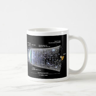Space timeline big bang explosion classic white coffee mug