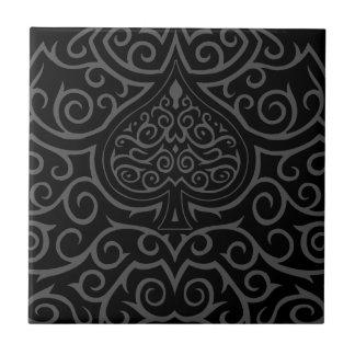 Spade & Scrollwork Tiles