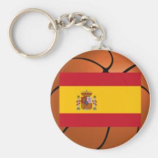 Spain Basketball Team Keychains