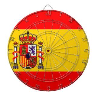 Spain Dartboard