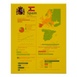 Spain Infographic Print