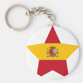 Spain Star Keychain