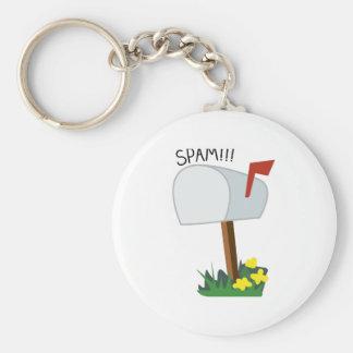 Spam Keychain