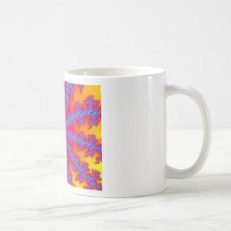 Spangler Imagery Mugs