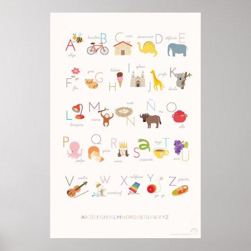 Spanish Alphabet Poster