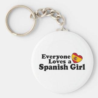Spanish Girl Basic Round Button Keychain