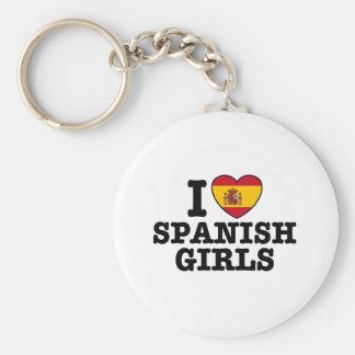 Spanish Girls Basic Round Button Keychain