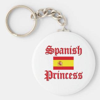 Spanish Princess Basic Round Button Keychain