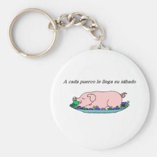 Spanish Quotes Key Chain