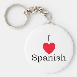 Spanish Quotes Keychain