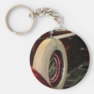Spare Tire Basic Round Button Keychain