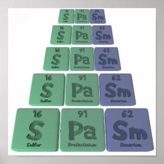 Spasm-S-Pa-Sm-Sulfur-Protactinium-Samarium.png Print