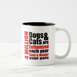 Spay and Neuter Your Pets Mug