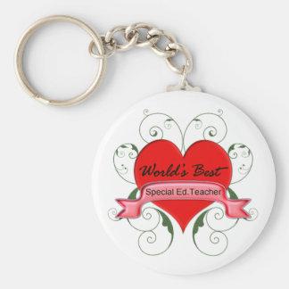 Special Ed. Teacherr Keychain