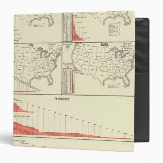 special school's statistics binder