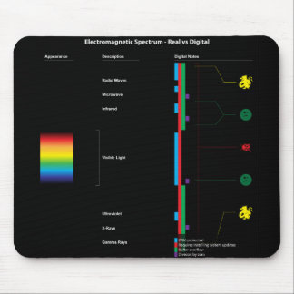 spectrum-2012-07-15-001-01 mouse pad