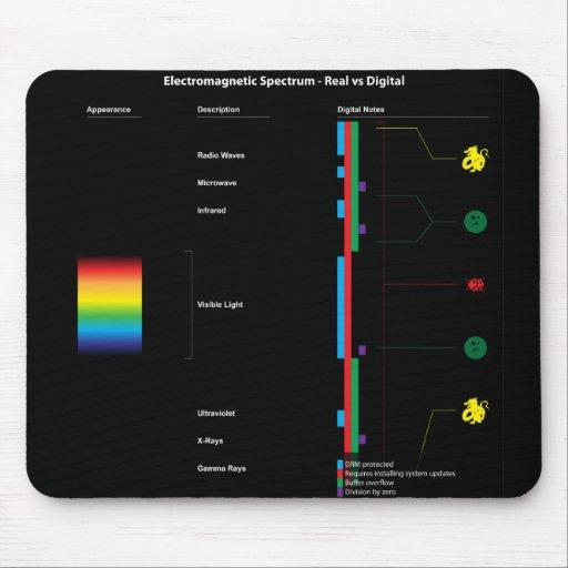 spectrum-2012-07-15-001-01 mouse pad