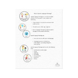 Speech Pathology - Canvas