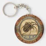 Spider Milk Keychain