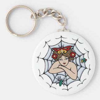 Spidergirl Keychain